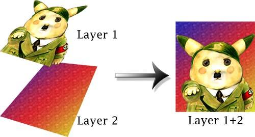ilustrasi layer